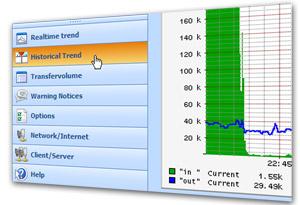 Broadband Connection Speed Test