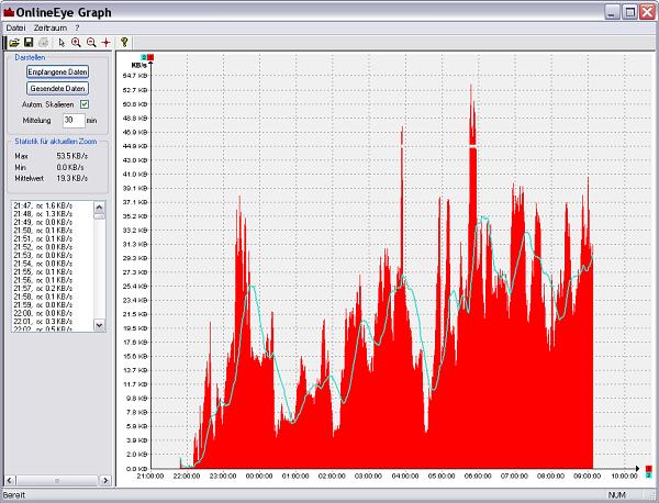 OnlineEye.Pro.v2.0.B2 ���� ����� ������� ������ graph.png
